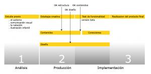 metodologia-01-1
