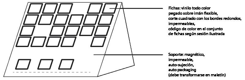 esquema-Sinapswim-01